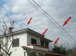 orino fili telecom