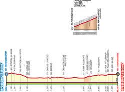 percorso mondiale ciclismo altimetria cronometro uomini