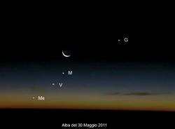 pianeti ammucchiata maggio 2011