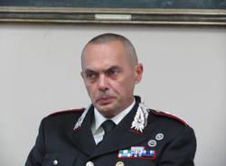colonnello de angelis