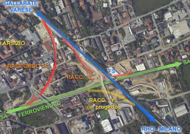 raccordo y busto arsizio progetto ferrovie