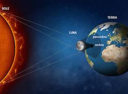 Eclisse di Sole del 20 marzo 2015
