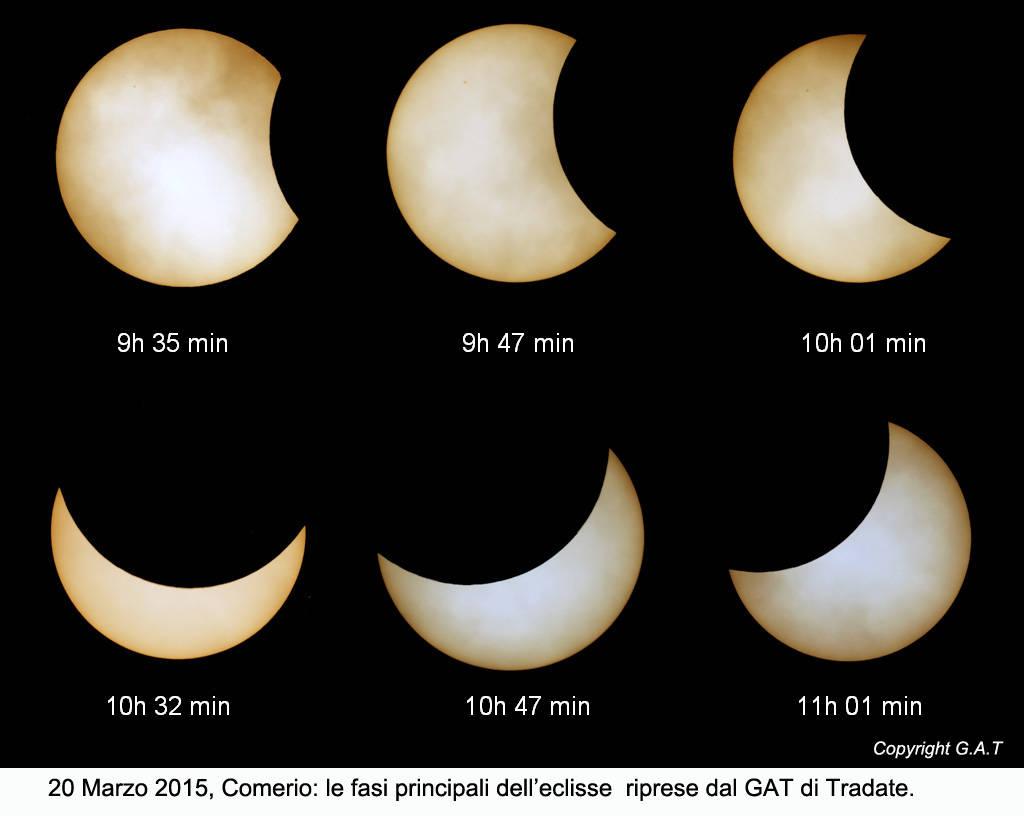 il Gat a Comerio per vedere l'eclissi
