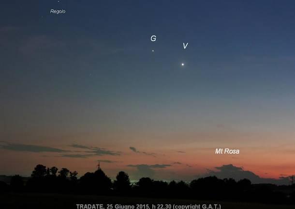 Osservazione Venere e Giove