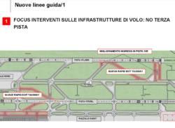 Nuovo Masterplan Malpensa 2015