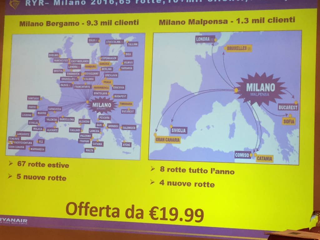 Ryanair e le nuove rotte