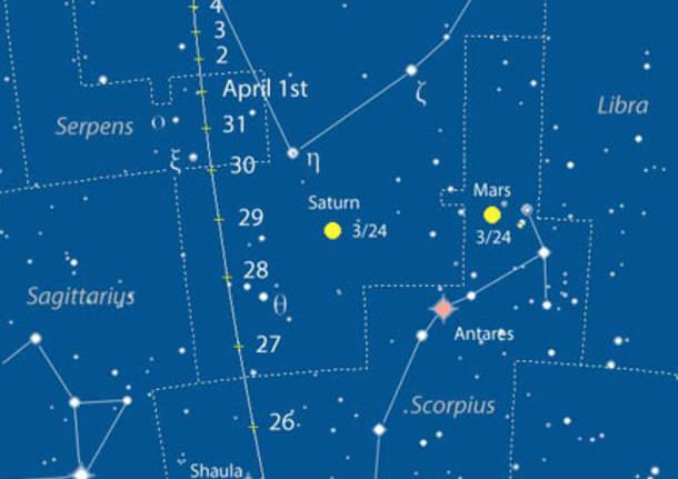 Due comete hanno sfiorato la terra