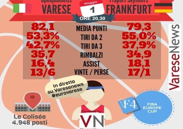infografica varese francoforte