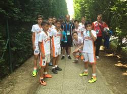 calcio bambini champion's league