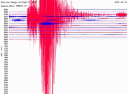 Terremoto Lazio, sismografo