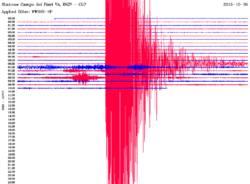 Centro geofisico prealpino terremoto