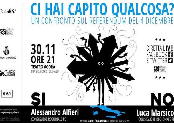 Referendum costituzionale