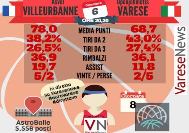 infografica basket