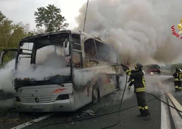 Lo spegnimento dell'autobus