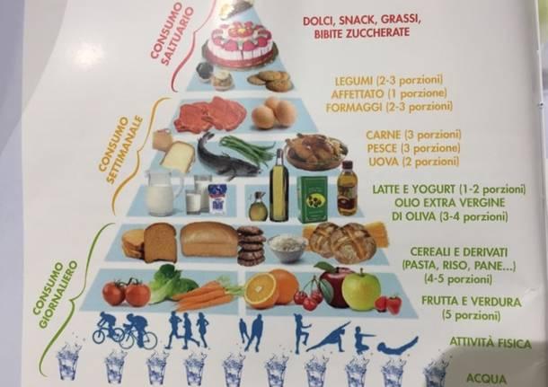 L'alimentazione col diabete? È buonissima