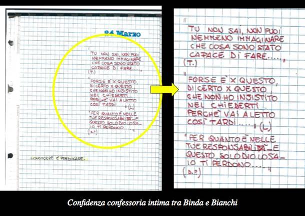 Le immagini del processo Lidia Macchi