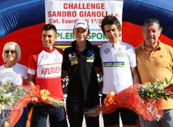 Challenge Sandro Gianoli