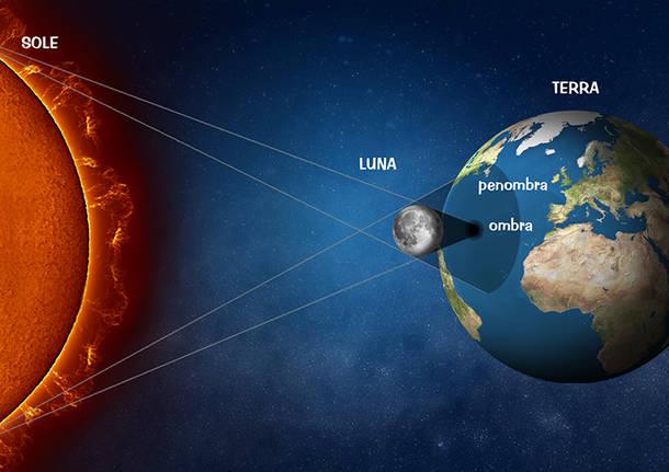 Eclissi di sole, 21 agosto