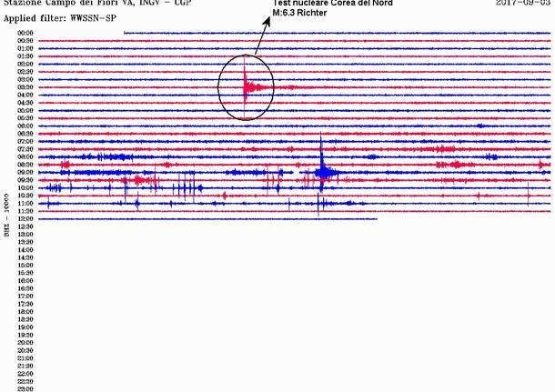 Terremoto in Corea del Nord: è test atomico