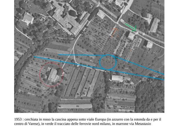 Vecchia e nuova agricoltura a Varese