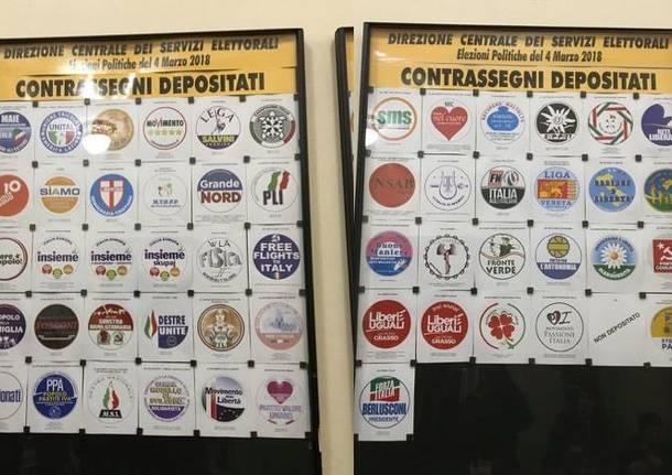 simboli liste politiche