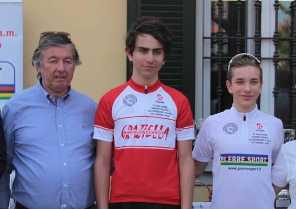 memorial gianoli 2018 Dario Igor Belletta Milo Marcolli