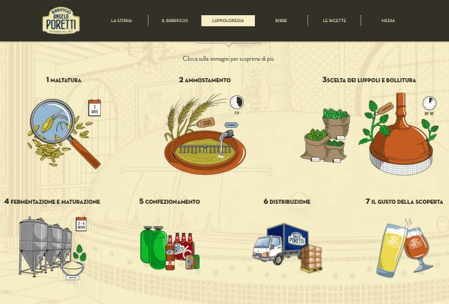 Birrificio Angelo Poretti, la produzione della birra