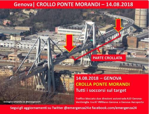 crolla-il-ponte-morandi-a-genova-690012.