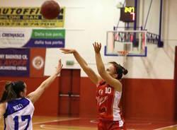 basket scs varese femminile chiara premazzi