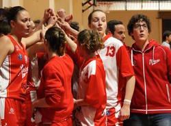 basket femminile scs varese 2019