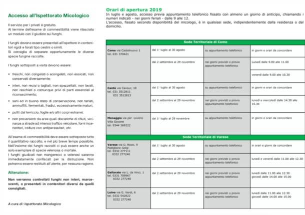 Calendario Funghi.Funghi Senza Rischi Al Via La Stagione Micologica 2019