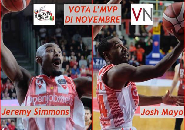 Sondaggio MVP mese di novembre 2019