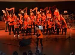 coro sintonia