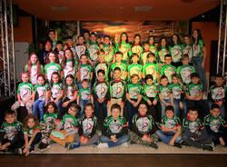 Le squadre 2020 della Ju Green Gorla Minore