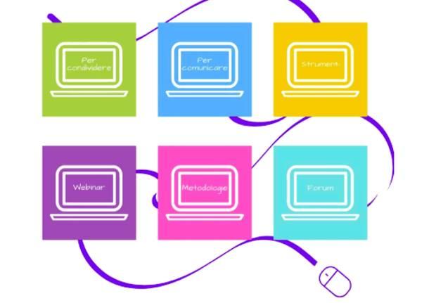 portale didattica digitale