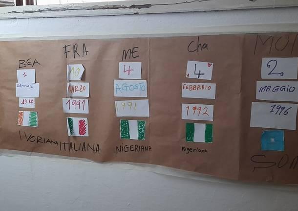 Progetto Siproimi, promossi 14 rifugiati al corso di italiano