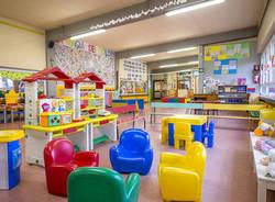Fondazione consorzio scuole materne del comune di Gallarate