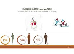 Sondaggio Comune Varese