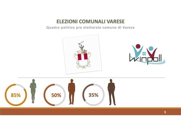 Un sondaggio per le elezioni comunali a Varese