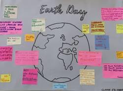 giornata intrnazionale della terra