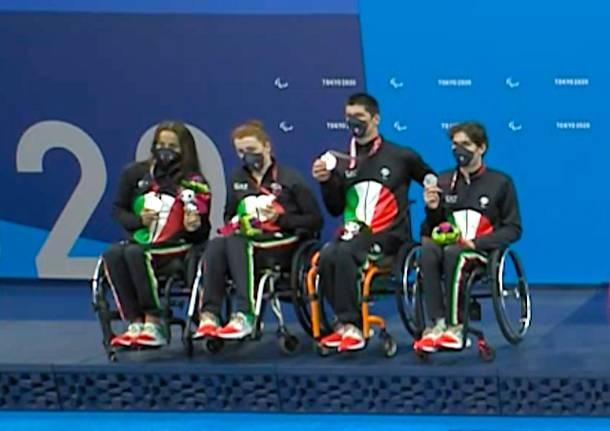 staffetta paralimpiadi tokyo 2020