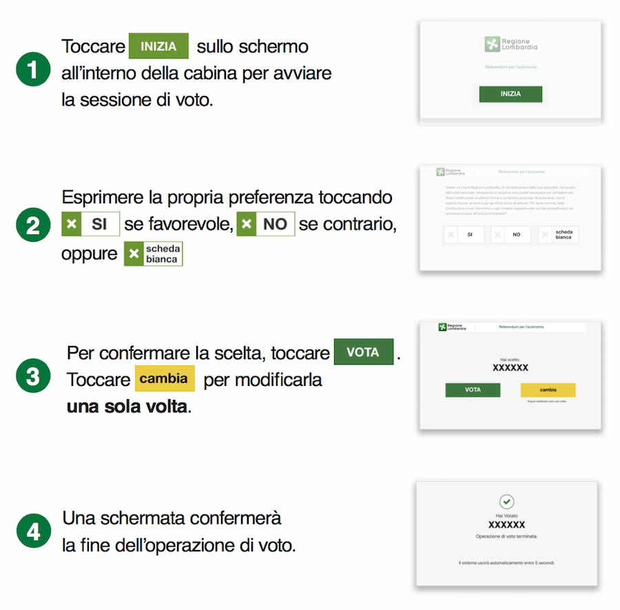 Istruzioni voto elettronico referendum autonomia Lombardia