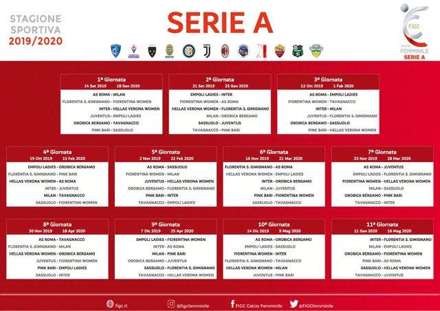 Calendario Serie A 11 Giornata.Pronto Il Calendario Della Serie A Femminile Sara Un Big